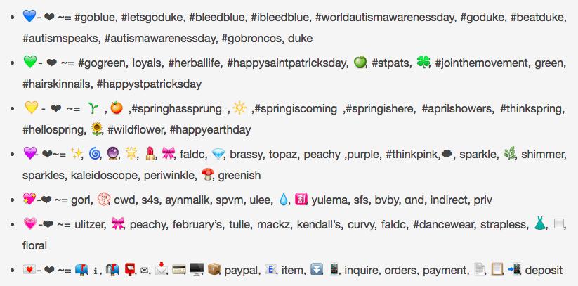 Emojis in Content Marketing
